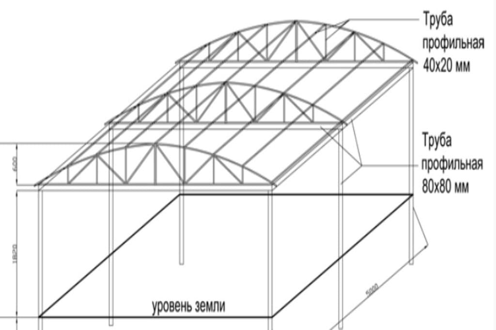 Проектирование конструкции из поликарбоната