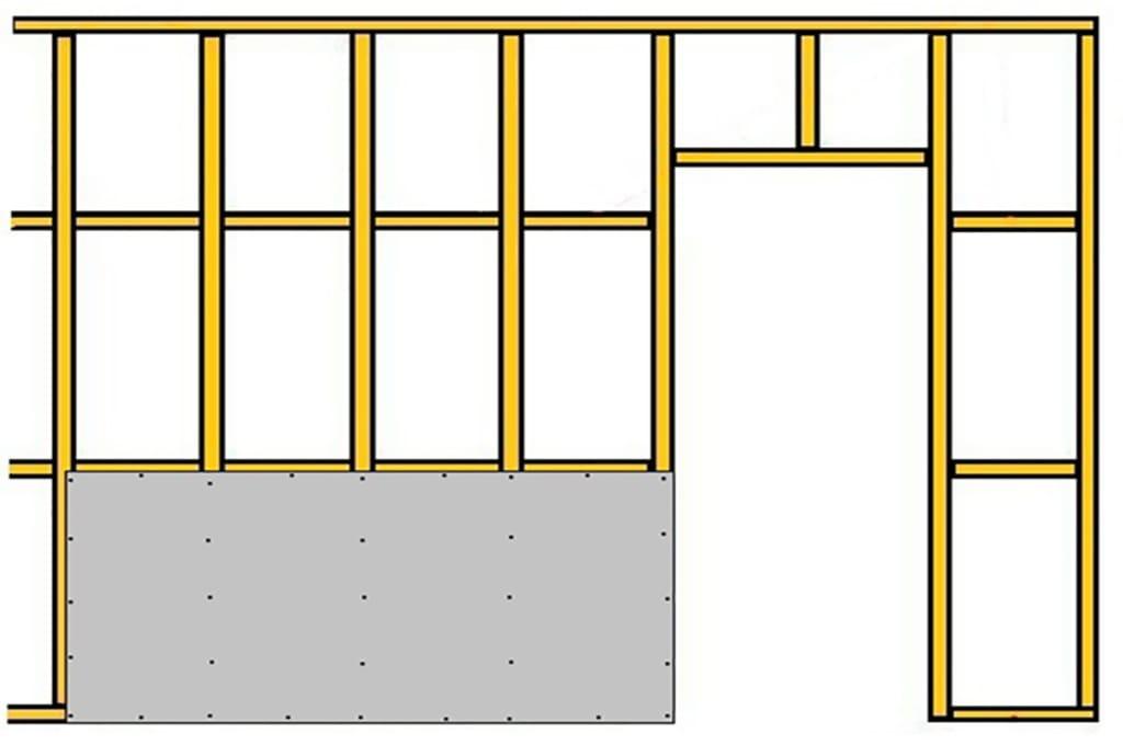 Схема возведения каркаса