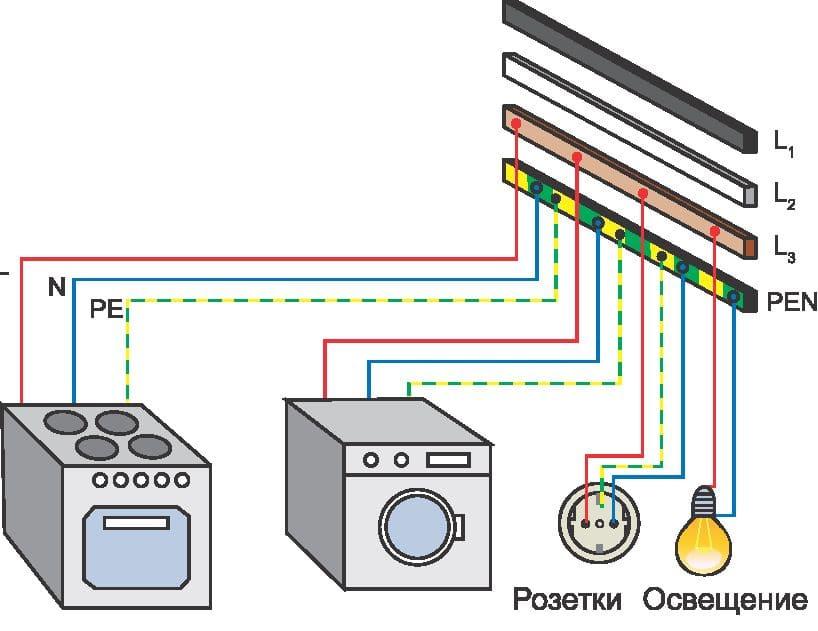 TN-C-S схема заземления
