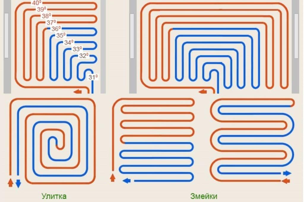 Схема укладки контуров (Улитка и Змейка)