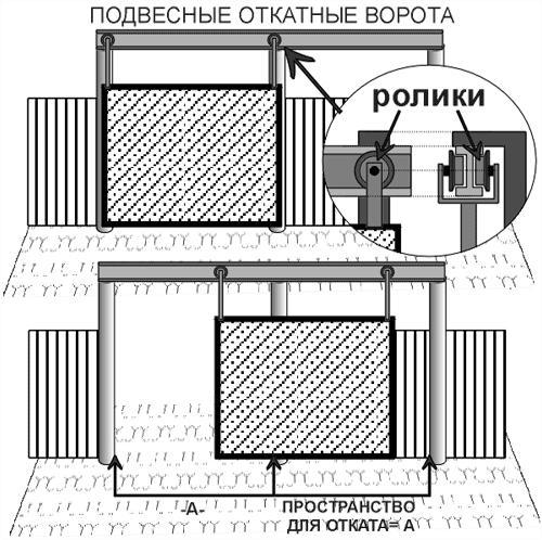 Подвесная конструкция