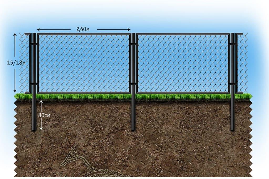 Секционный забор схема