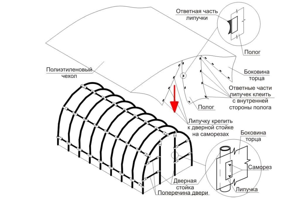 Схема теплицы из пластиковых труб